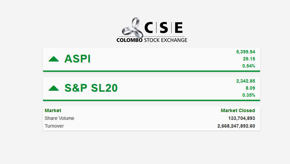 CSE closes in the green