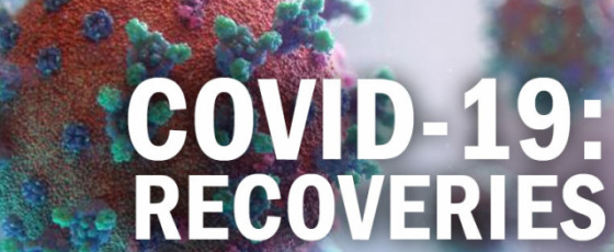COVID-19: 574 recoveries