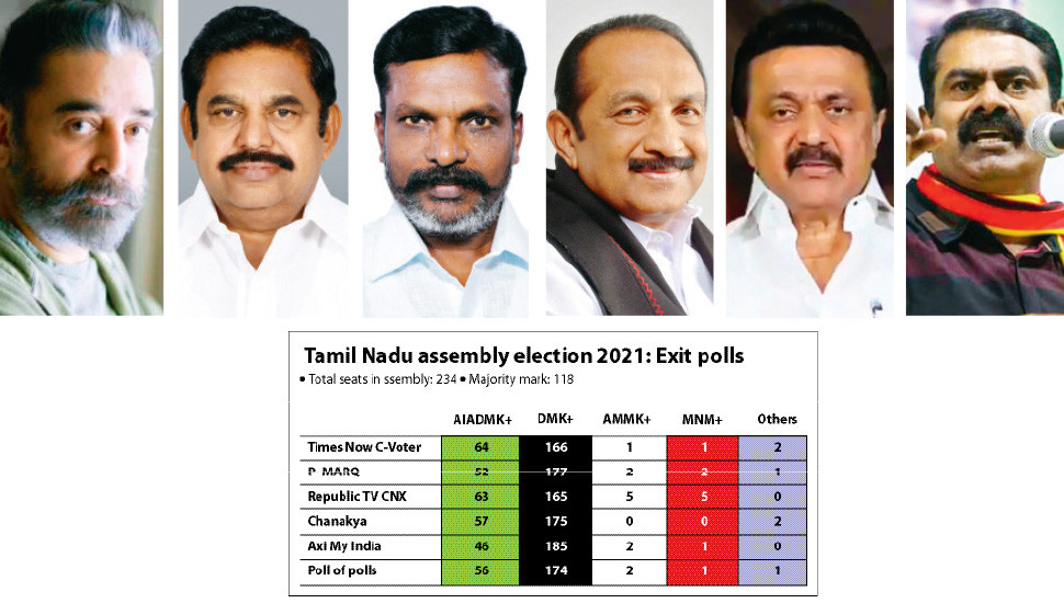 Will TN Politicians'  Lanka Ethnic Issue Mantra Erode or Strengthen?
