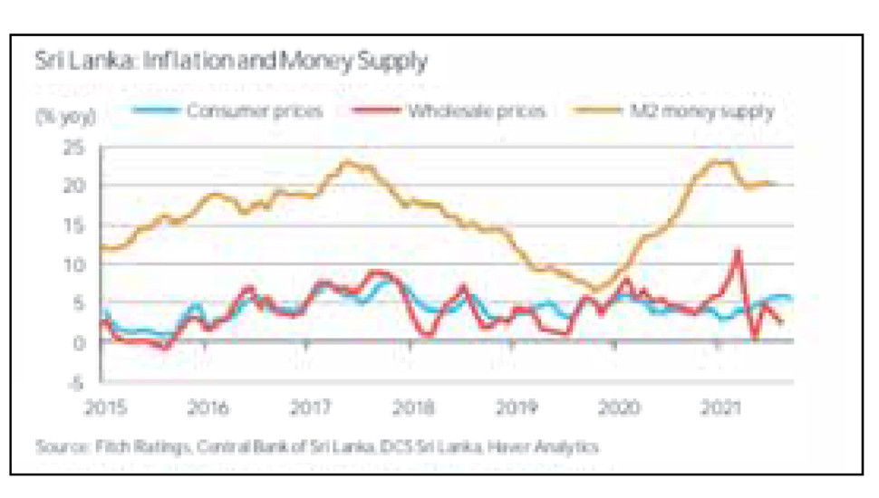 Frontier Markets Tackle Inflation with Higher Interest Rates